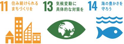 11_住み続けられるまちづくりを、13_気候変動に具体的な対策を、14_海の豊かさを守ろう